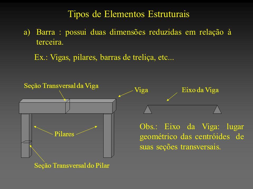 Tipos de Elementos Estruturais a)Barra : possui duas dimensões reduzidas em relação à terceira. Ex.: Vigas, pilares, barras de treliça, etc... Eixo da