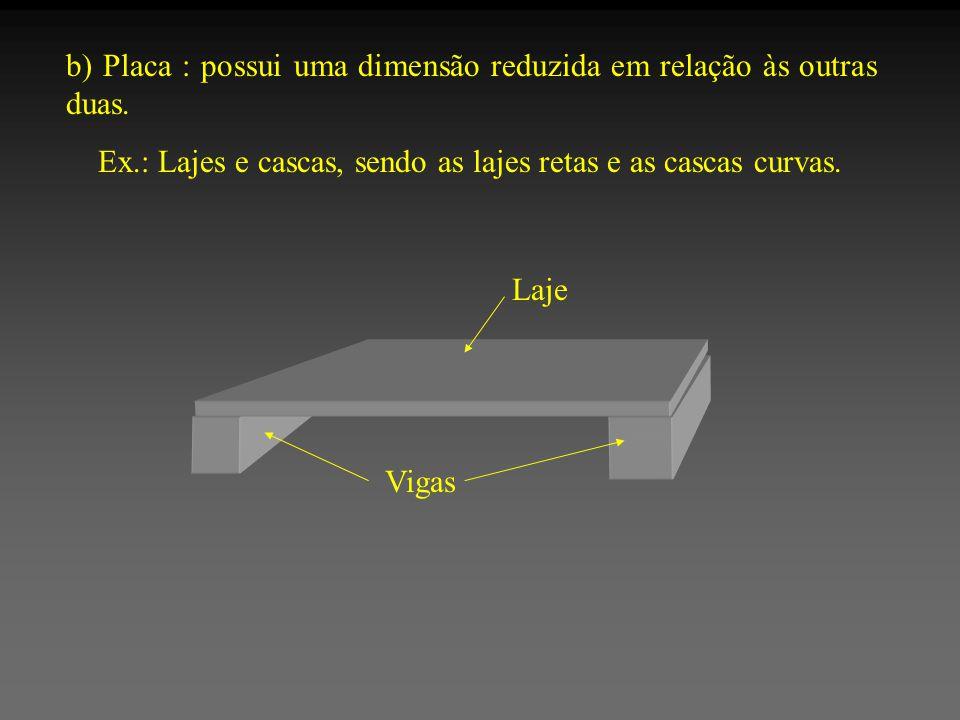b) Placa : possui uma dimensão reduzida em relação às outras duas. Ex.: Lajes e cascas, sendo as lajes retas e as cascas curvas. Laje Vigas