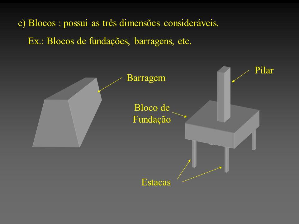 c) Blocos : possui as três dimensões consideráveis. Ex.: Blocos de fundações, barragens, etc. Barragem Bloco de Fundação Estacas Pilar