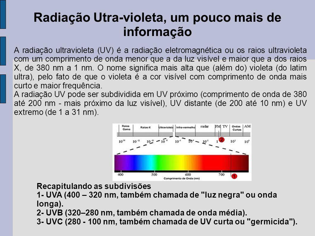 Radiação Utra-violeta, um pouco mais de informação A radiação ultravioleta (UV) é a radiação eletromagnética ou os raios ultravioleta com um comprimen