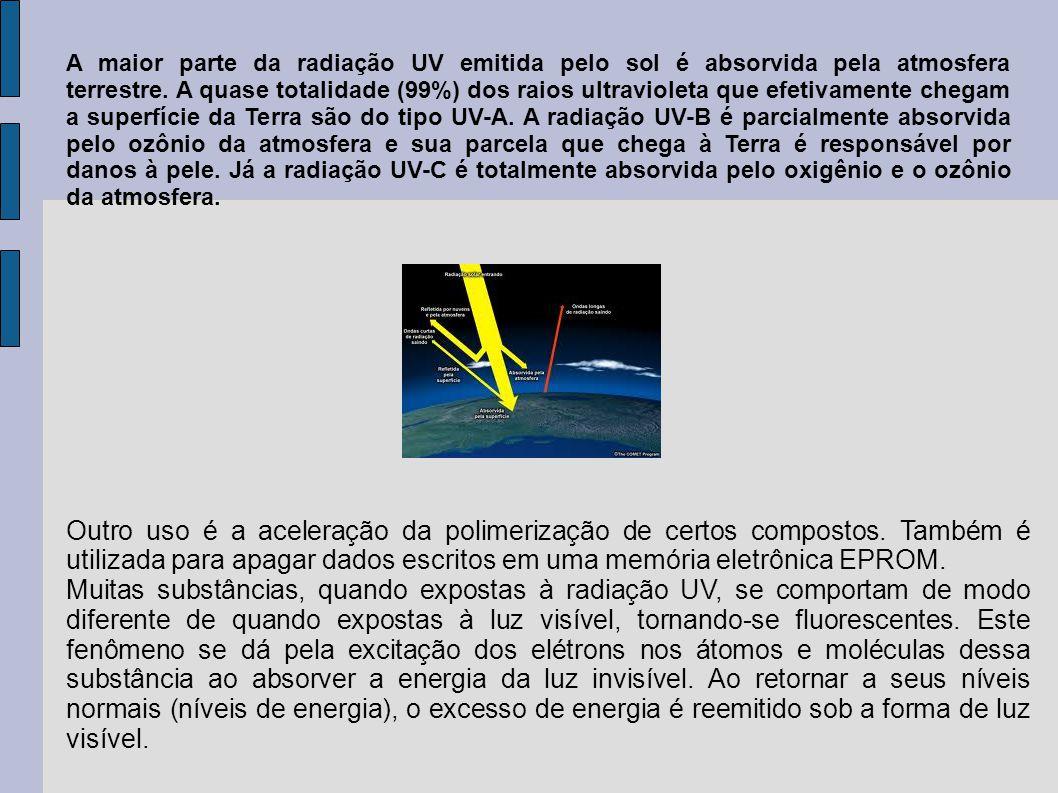 A maior parte da radiação UV emitida pelo sol é absorvida pela atmosfera terrestre. A quase totalidade (99%) dos raios ultravioleta que efetivamente c