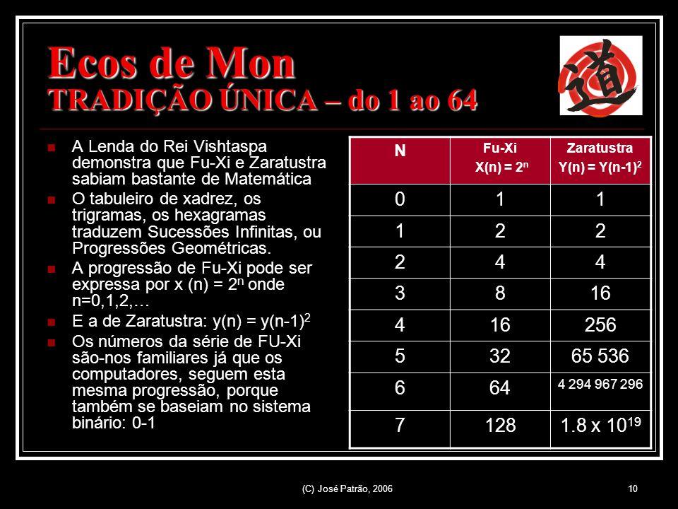 (C) José Patrão, 200610 Ecos de Mon TRADIÇÃO ÚNICA – do 1 ao 64 A Lenda do Rei Vishtaspa demonstra que Fu-Xi e Zaratustra sabiam bastante de Matemática O tabuleiro de xadrez, os trigramas, os hexagramas traduzem Sucessões Infinitas, ou Progressões Geométricas.
