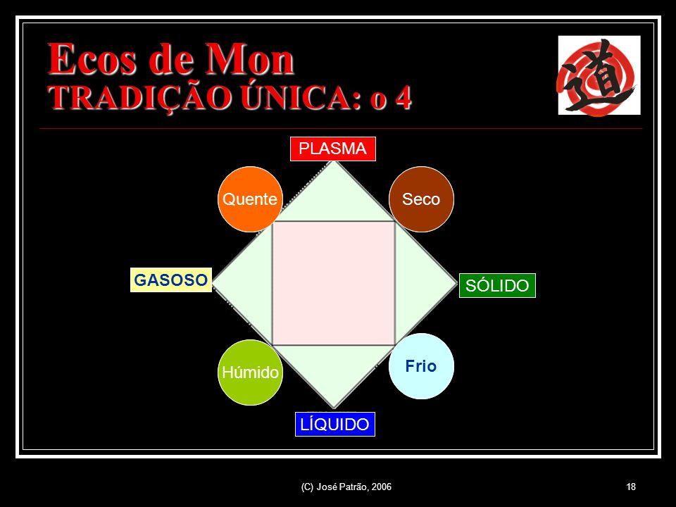 (C) José Patrão, 200618 Ecos de Mon TRADIÇÃO ÚNICA: o 4 FOGO TERRA AR ÁGUA QuenteSeco Frio Húmido PLASMA SÓLIDO GASOSO LÍQUIDO QuenteSeco Frio Húmido