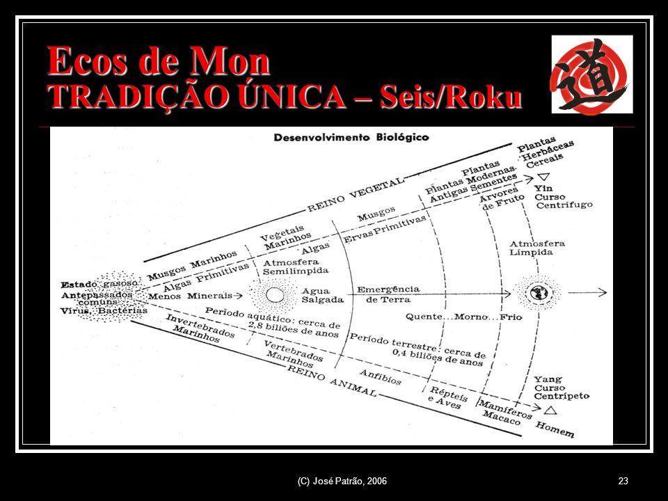 (C) José Patrão, 200623 Ecos de Mon TRADIÇÃO ÚNICA – Seis/Roku