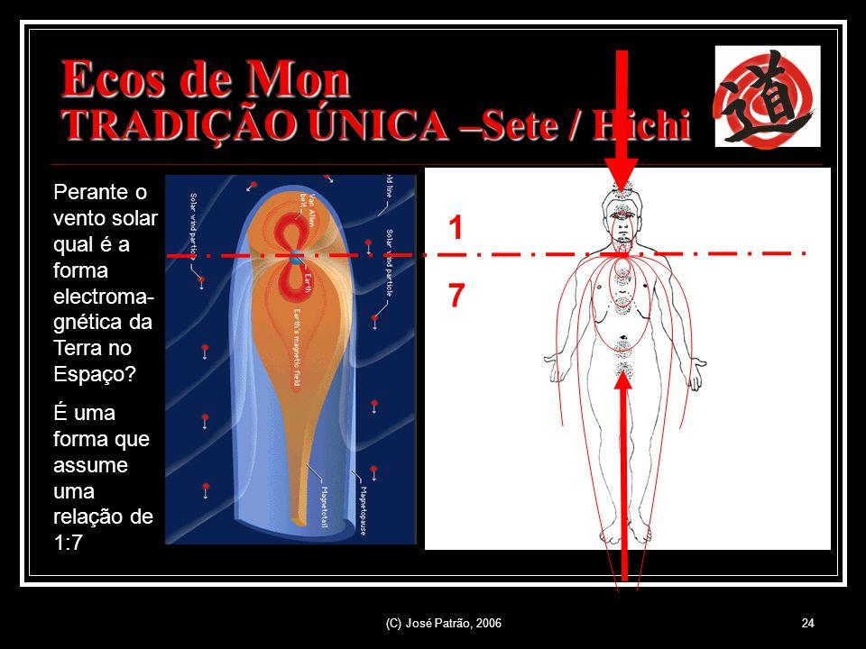 (C) José Patrão, 200624 Ecos de Mon TRADIÇÃO ÚNICA –Sete / Hichi Perante o vento solar qual é a forma electroma- gnética da Terra no Espaço.
