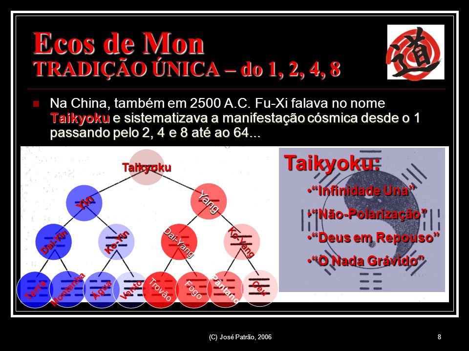 (C) José Patrão, 20068 Ecos de Mon TRADIÇÃO ÚNICA – do 1, 2, 4, 8 Taikyoku e sistematizava a manifestação cósmica desde o 1 passando pelo 2, 4 e 8 até ao 64...