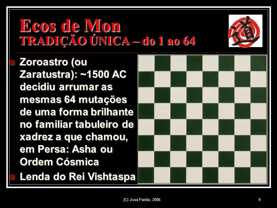 (C) José Patrão, 20069 Ecos de Mon TRADIÇÃO ÚNICA – do 1 ao 64 Zoroastro (ou Zaratustra): ~1500 AC decidiu arrumar as mesmas 64 mutações de uma forma brilhante no familiar tabuleiro de xadrez a que chamou, em Persa: Asha ou Ordem Cósmica Zoroastro (ou Zaratustra): ~1500 AC decidiu arrumar as mesmas 64 mutações de uma forma brilhante no familiar tabuleiro de xadrez a que chamou, em Persa: Asha ou Ordem Cósmica Lenda do Rei Vishtaspa Lenda do Rei Vishtaspa