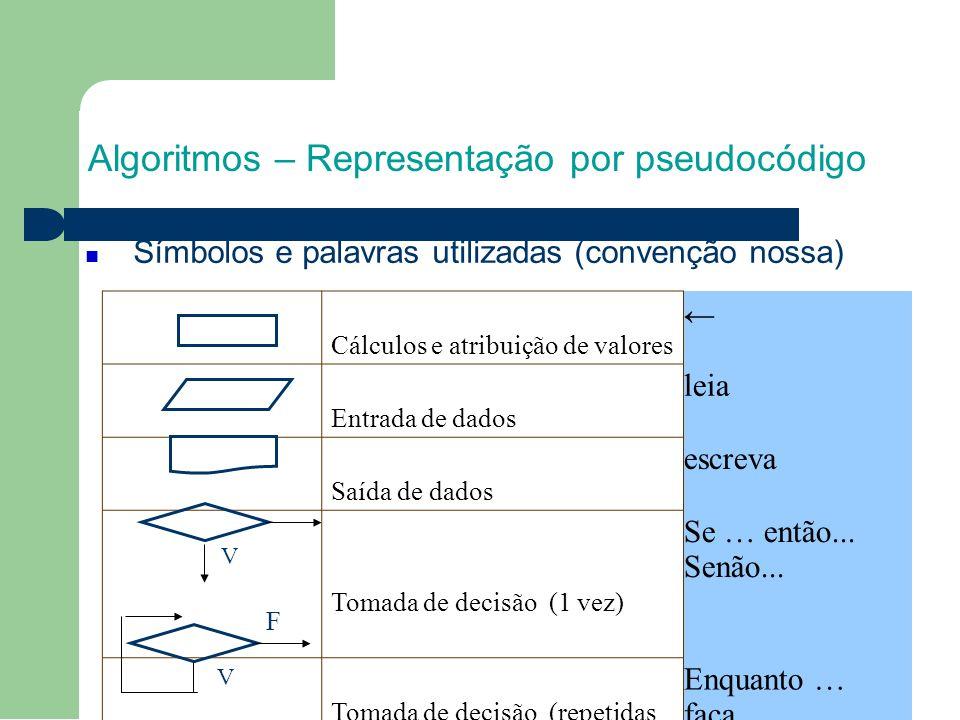 Algoritmos – Representação por pseudocódigo Símbolos e palavras utilizadas (convenção nossa) Cálculos e atribuição de valores Entrada de dados leia Saída de dados escreva Tomada de decisão (1 vez) Se … então...