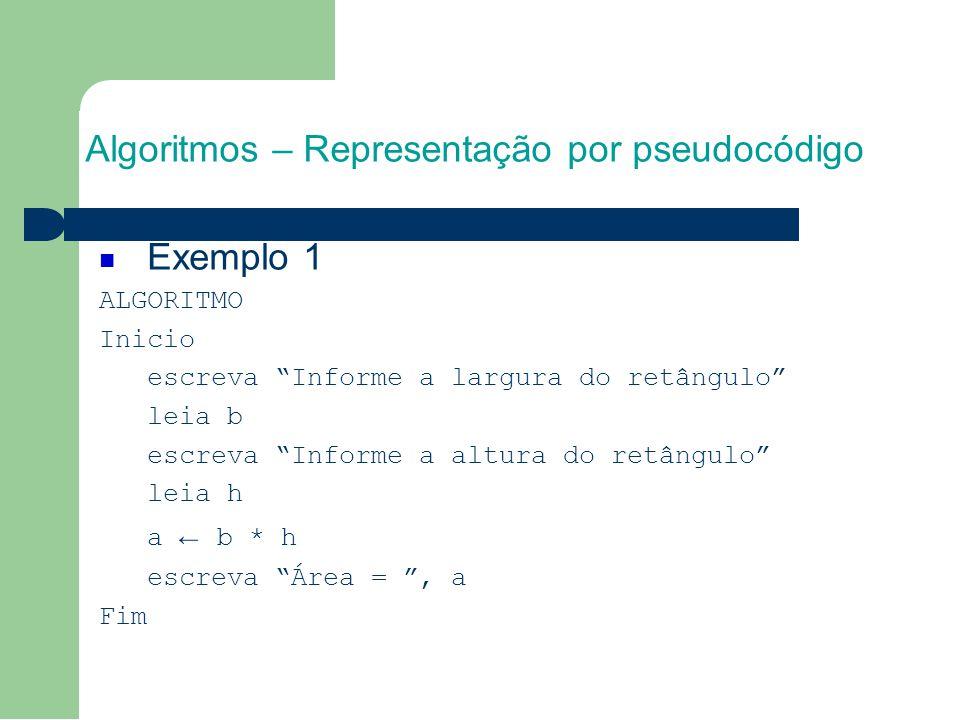 Algoritmos – Representação por pseudocódigo Exemplo 1 ALGORITMO Inicio escreva Informe a largura do retângulo leia b escreva Informe a altura do retângulo leia h a b * h escreva Área =, a Fim