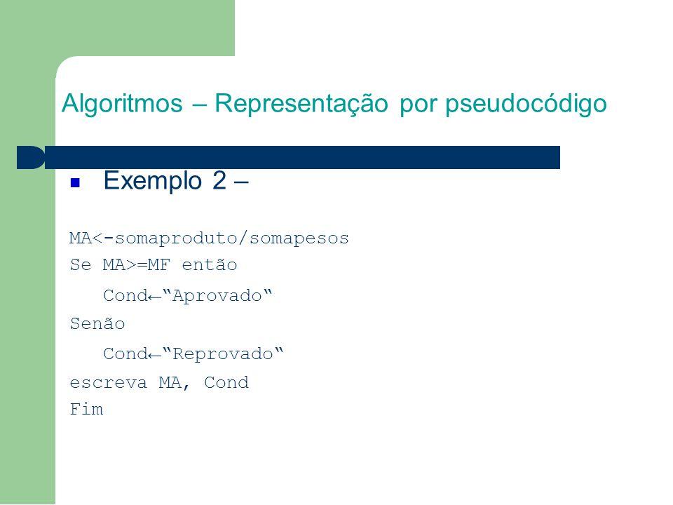 Algoritmos – Representação por pseudocódigo Exemplo 2 – MA<-somaproduto/somapesos Se MA>=MF então Cond Aprovado Senão Cond Reprovado escreva MA, Cond Fim