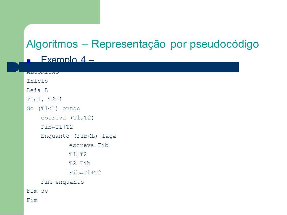 Algoritmos – Representação por pseudocódigo Exemplo 4 – ALGORITMO Início Leia L T11, T21 Se (T1<L) então escreva (T1,T2) FibT1+T2 Enquanto (Fib<L) faça escreva Fib T1T2 T2Fib FibT1+T2 Fim enquanto Fim se Fim