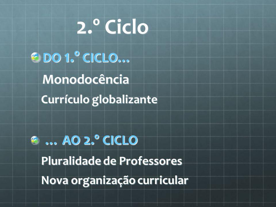 DO 1.º CICLO… Monodocência Monodocência Currículo globalizante Currículo globalizante … AO 2.º CICLO … AO 2.º CICLO Pluralidade de Professores Plurali