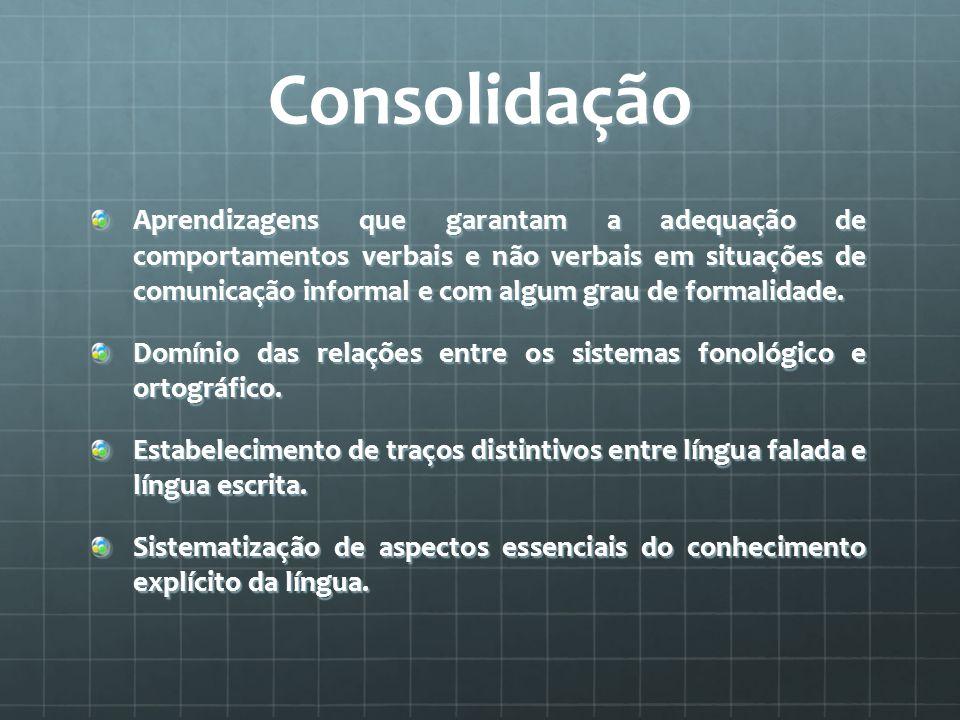 Consolidação Aprendizagens que garantam a adequação de comportamentos verbais e não verbais em situações de comunicação informal e com algum grau de f