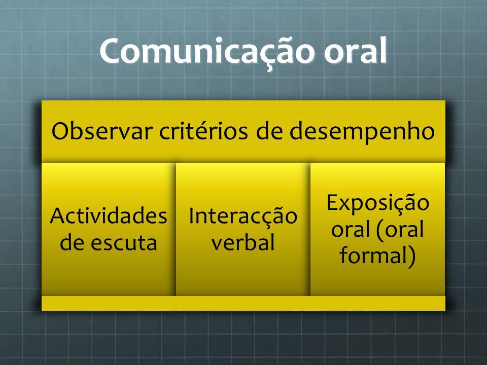 Comunicação oral Observar critérios de desempenho Actividades de escuta Interacção verbal Exposição oral (oral formal)