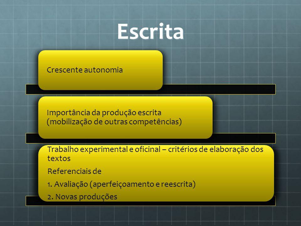 Escrita Crescente autonomia Importância da produção escrita (mobilização de outras competências) Trabalho experimental e oficinal – critérios de elabo