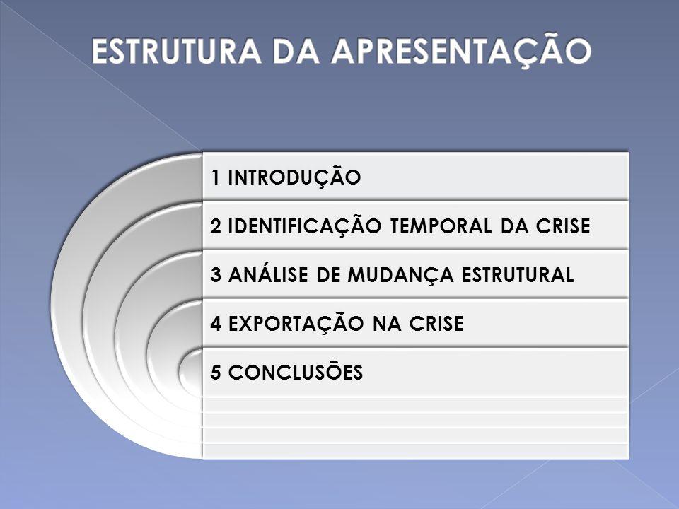 1 INTRODUÇÃO 2 IDENTIFICAÇÃO TEMPORAL DA CRISE 3 ANÁLISE DE MUDANÇA ESTRUTURAL 4 EXPORTAÇÃO NA CRISE 5 CONCLUSÕES