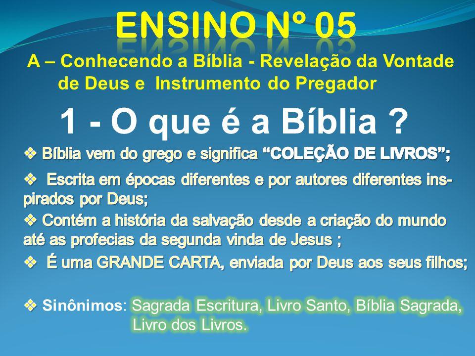B – LECCIO DIVINA – Leitura Orante da Bíblia