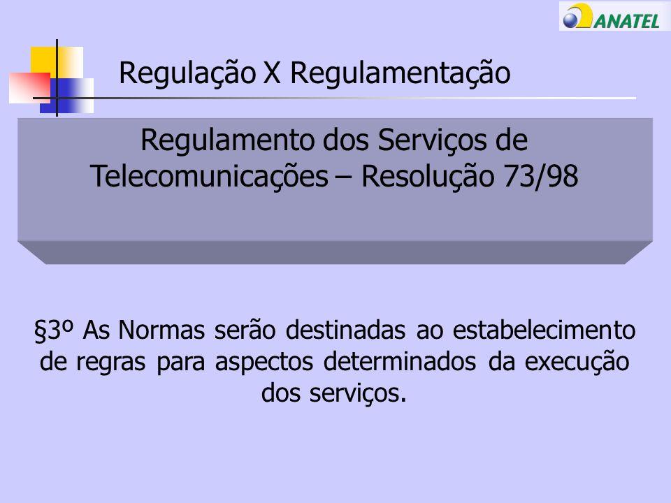 Regulação X Regulamentação Regulamento dos Serviços de Telecomunicações – Resolução 73/98 §3º As Normas serão destinadas ao estabelecimento de regras para aspectos determinados da execução dos serviços.