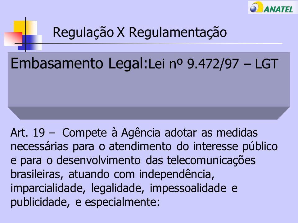 Regulação X Regulamentação Embasamento Legal Lei nº 9.472/97 – LGT IV – expedir normas quanto à outorga, prestação e fruição dos serviços de telecomunicações no regime público;