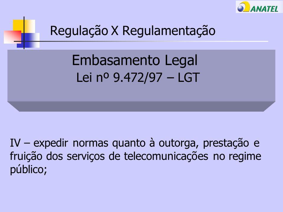 Regulação X Regulamentação Embasamento Legal Lei nº 9.472/97 – LGT X – expedir normas sobre prestação de serviços de telecomunicações no regime privado;