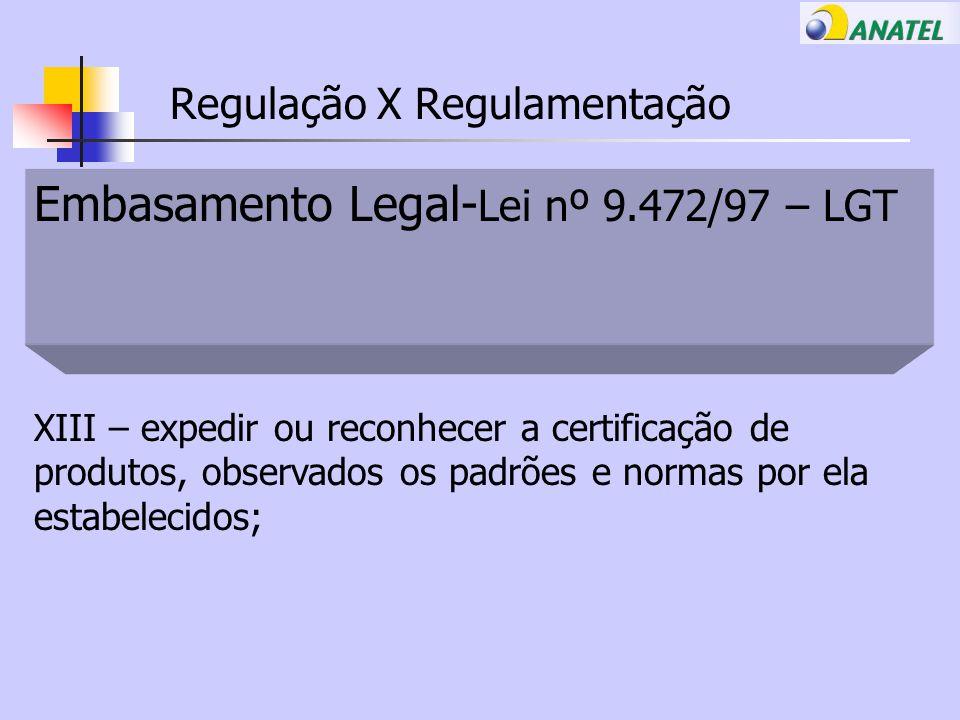Regulação X Regulamentação Embasamento Legal- Lei nº 9.472/97 – LGT XIII – expedir ou reconhecer a certificação de produtos, observados os padrões e normas por ela estabelecidos;