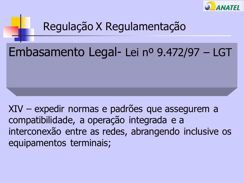 Regulação X Regulamentação Embasamento Legal Lei nº 9.472/97 – LGT XV – realizar busca e apreensão de bens no âmbito de sua competência;