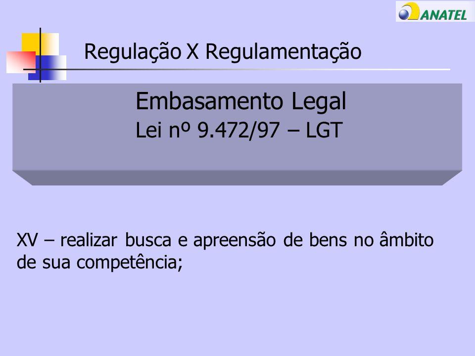 Muito Obrigado! marcoss@anatel.gov.br@anatel.gov.br 61- 2312 2318