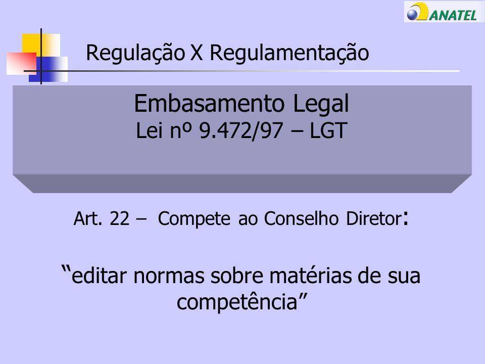 Regulação X Regulamentação Embasamento Legal Lei nº 9.472/97 – LGT Art.