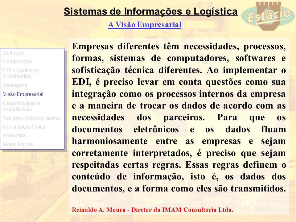 Sistemas de Informações e Logística A Visão Empresarial Empresas diferentes têm necessidades, processos, formas, sistemas de computadores, softwares e