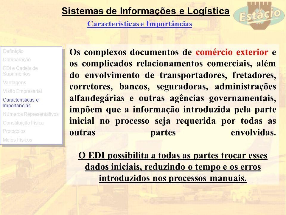 Sistemas de Informações e Logística Características e Importâncias Os complexos documentos de comércio exterior e os complicados relacionamentos comer