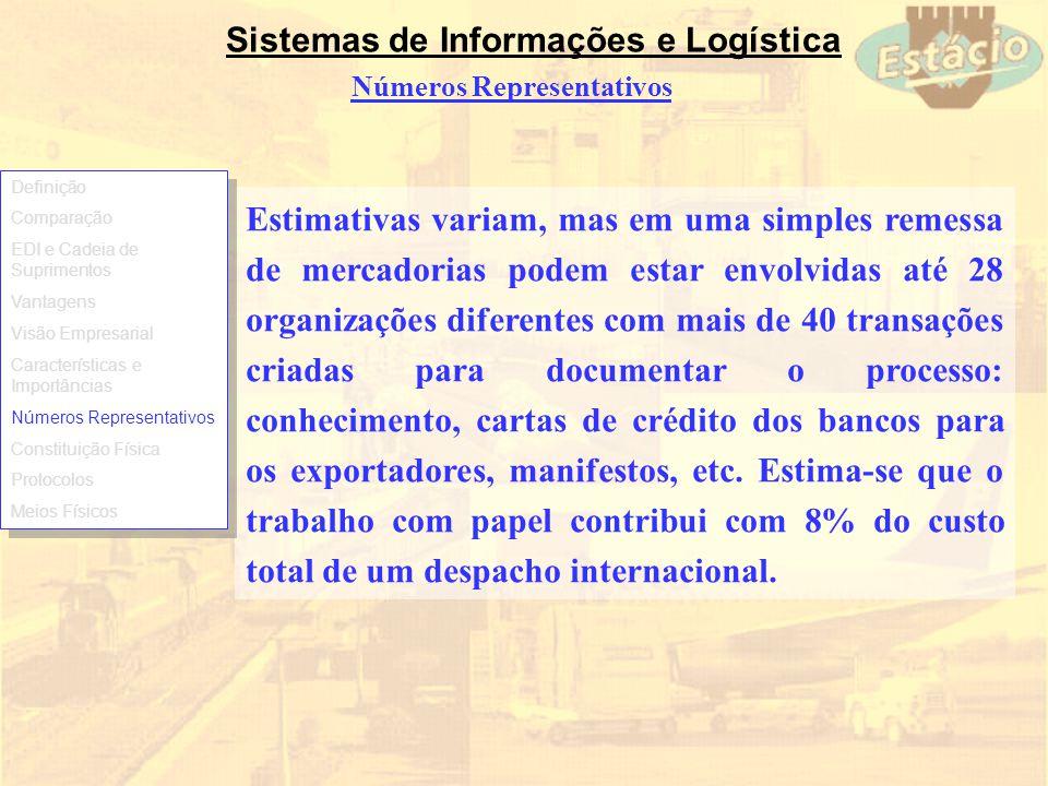 Sistemas de Informações e Logística Números Representativos Estimativas variam, mas em uma simples remessa de mercadorias podem estar envolvidas até 2