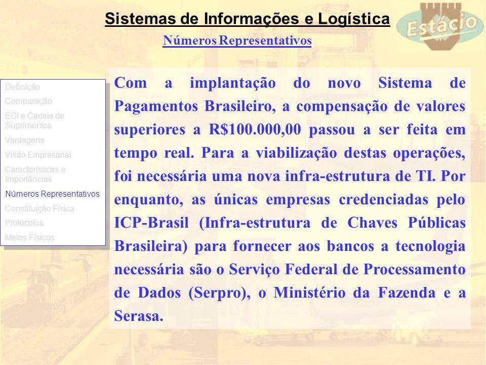 Sistemas de Informações e Logística Números Representativos Com a implantação do novo Sistema de Pagamentos Brasileiro, a compensação de valores super