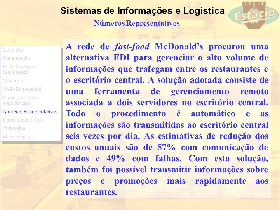 Sistemas de Informações e Logística Números Representativos A rede de fast-food McDonalds procurou uma alternativa EDI para gerenciar o alto volume de