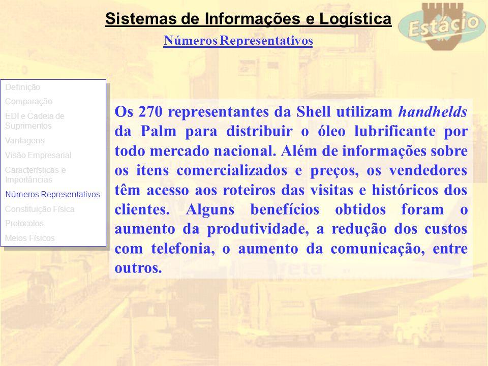 Sistemas de Informações e Logística Números Representativos Os 270 representantes da Shell utilizam handhelds da Palm para distribuir o óleo lubrifica