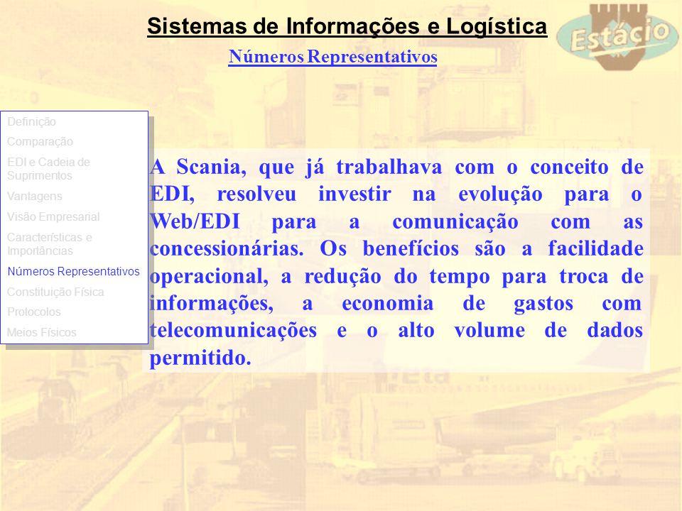 Sistemas de Informações e Logística Números Representativos A Scania, que já trabalhava com o conceito de EDI, resolveu investir na evolução para o We