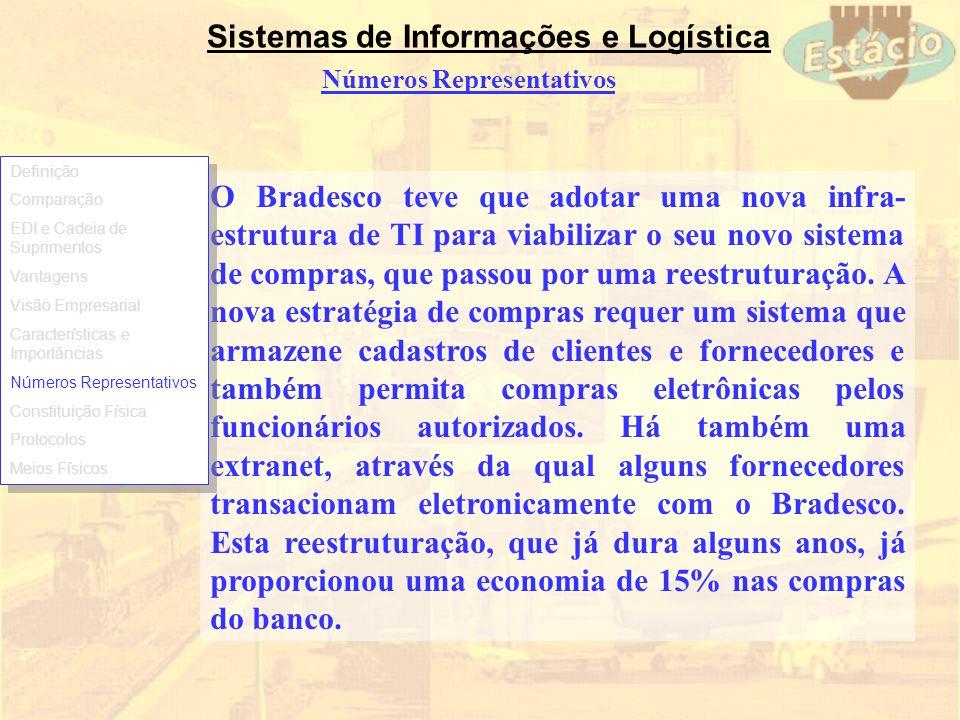 Sistemas de Informações e Logística Números Representativos O Bradesco teve que adotar uma nova infra- estrutura de TI para viabilizar o seu novo sist