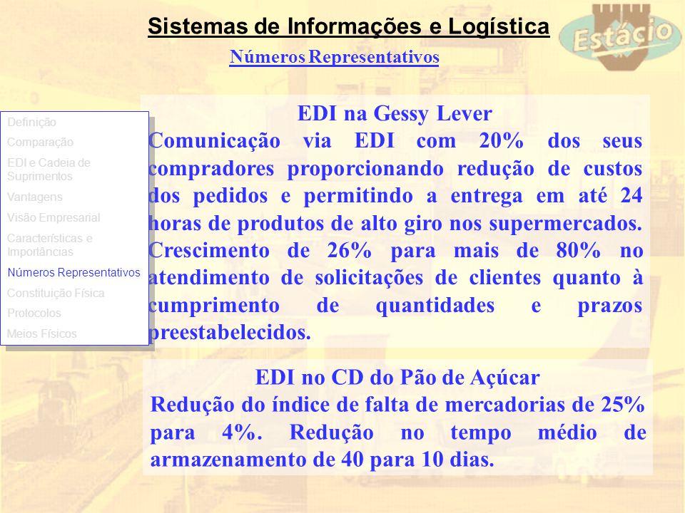 Sistemas de Informações e Logística Números Representativos EDI no CD do Pão de Açúcar Redução do índice de falta de mercadorias de 25% para 4%. Reduç
