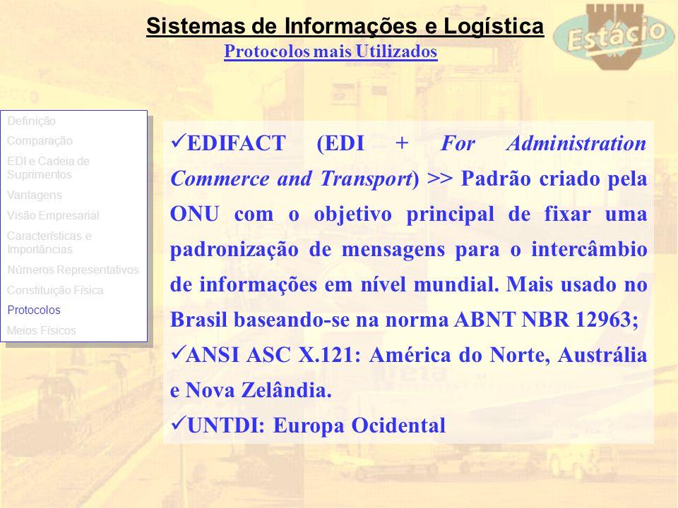 Sistemas de Informações e Logística Protocolos mais Utilizados EDIFACT (EDI + For Administration Commerce and Transport) >> Padrão criado pela ONU com
