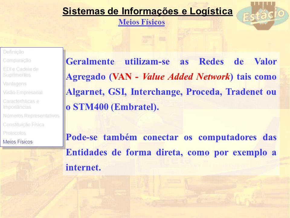 Sistemas de Informações e Logística Meios Físicos Geralmente utilizam-se as Redes de Valor Agregado (VAN - Value Added Network) tais como Algarnet, GS