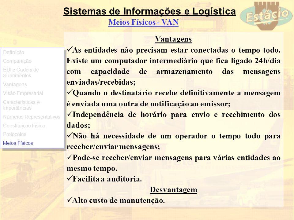 Sistemas de Informações e Logística Meios Físicos - VAN Vantagens As entidades não precisam estar conectadas o tempo todo. Existe um computador interm