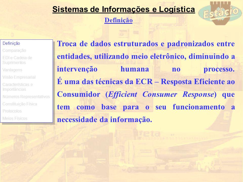 Sistemas de Informações e Logística Definição Comparação EDI e Cadeia de Suprimentos Vantagens Visão Empresarial Características e Importâncias Número