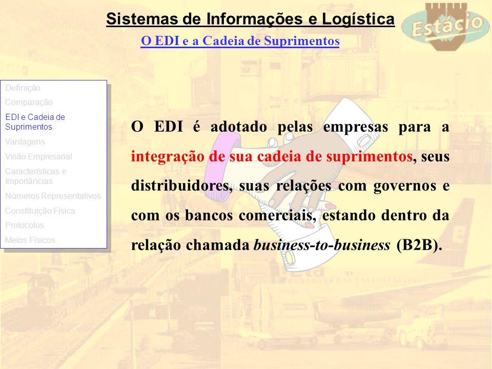 Sistemas de Informações e Logística O EDI é adotado pelas empresas para a integração de sua cadeia de suprimentos, seus distribuidores, suas relações