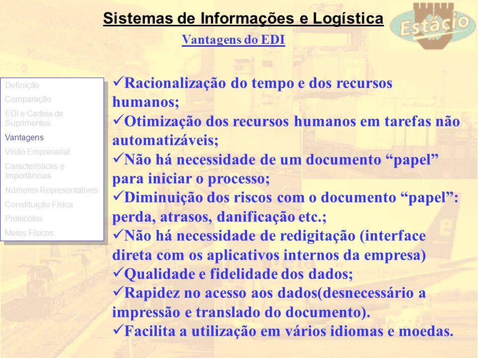 Sistemas de Informações e Logística Racionalização do tempo e dos recursos humanos; Otimização dos recursos humanos em tarefas não automatizáveis; Não