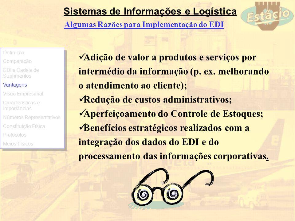 Sistemas de Informações e Logística Algumas Razões para Implementação do EDI Adição de valor a produtos e serviços por intermédio da informação (p. ex
