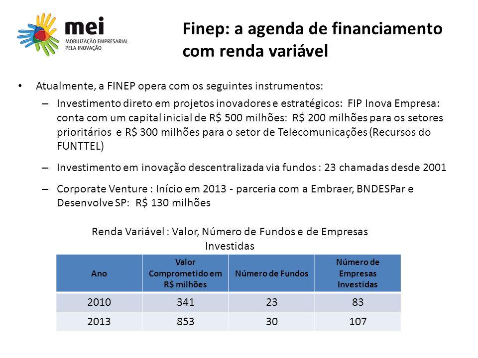 Finep: a agenda de financiamento com renda variável Atualmente, a FINEP opera com os seguintes instrumentos: – Investimento direto em projetos inovado
