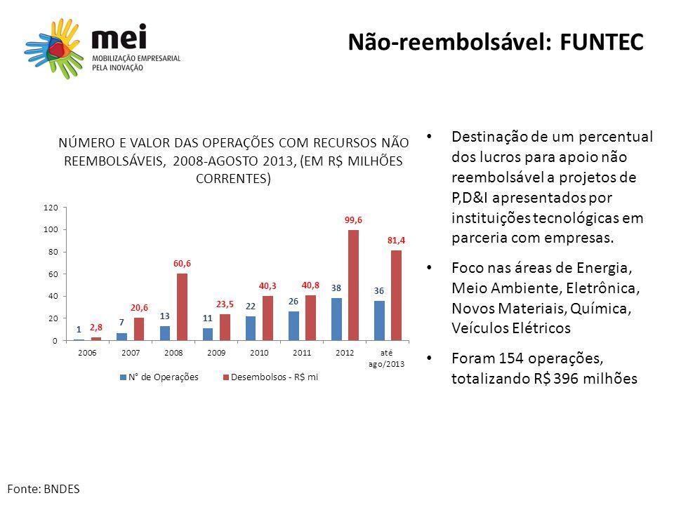 Não-reembolsável: FUNTEC NÚMERO E VALOR DAS OPERAÇÕES COM RECURSOS NÃO REEMBOLSÁVEIS, 2008-AGOSTO 2013, (EM R$ MILHÕES CORRENTES) Destinação de um per