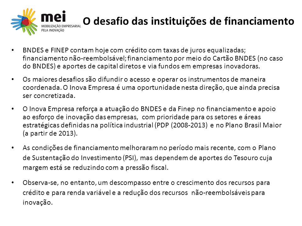 BNDES e FINEP contam hoje com crédito com taxas de juros equalizadas; financiamento não-reembolsável; financiamento por meio do Cartão BNDES (no caso