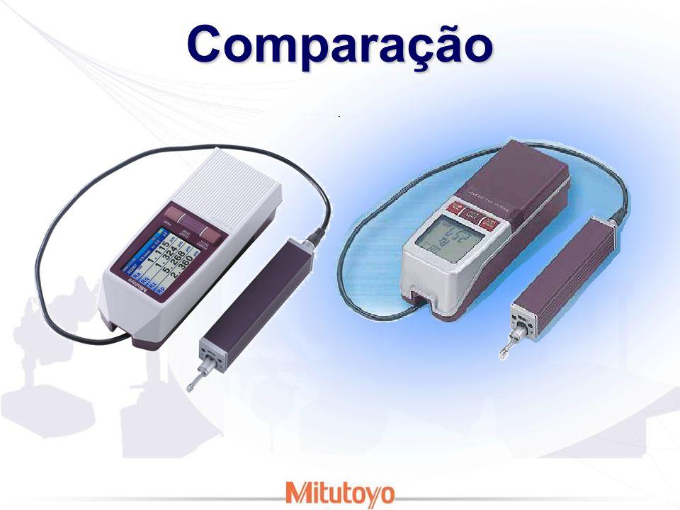 Display colorido com gráficos e resultados Saída USB Armazenamento com Memória SD Drivers opcionais para medições especiaisComparação