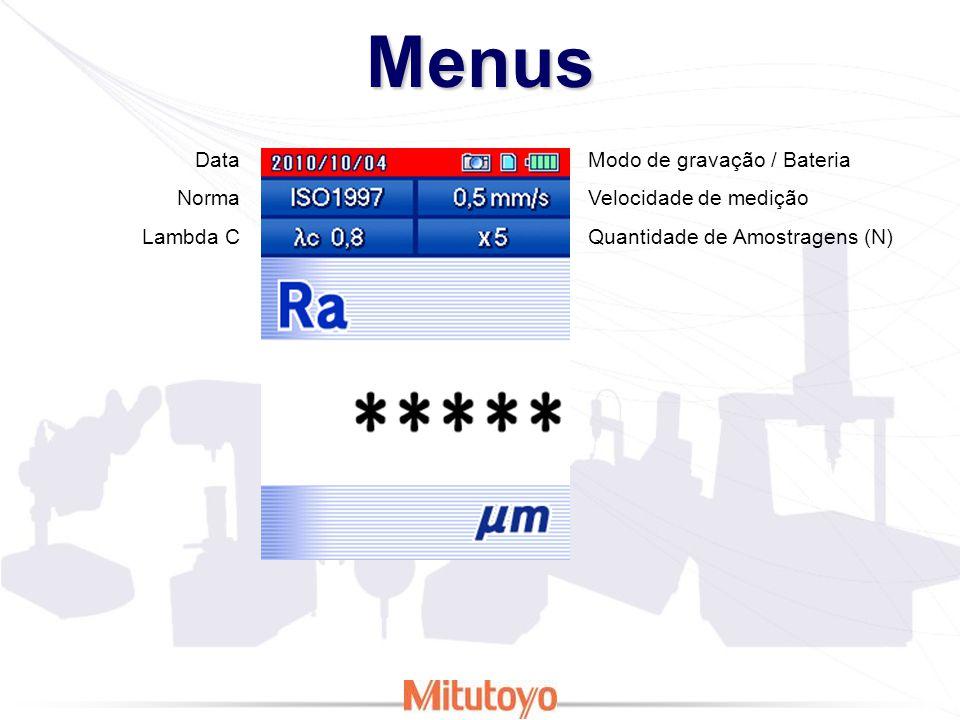 Menus Tecla Guide