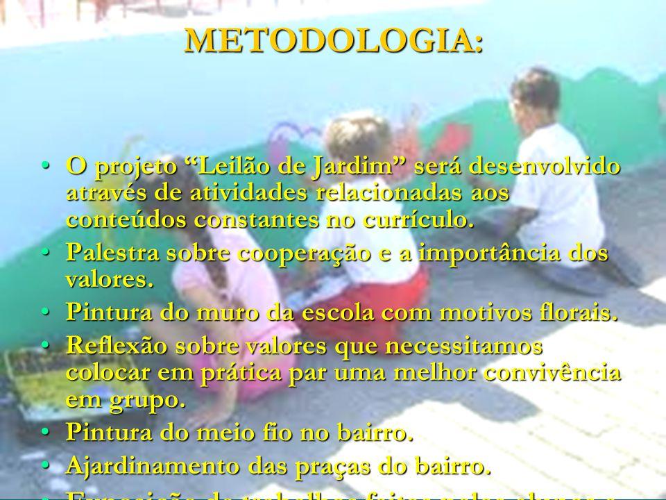METODOLOGIA: O projeto Leilão de Jardim será desenvolvido através de atividades relacionadas aos conteúdos constantes no currículo.O projeto Leilão de Jardim será desenvolvido através de atividades relacionadas aos conteúdos constantes no currículo.